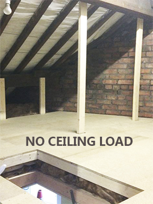 No ceiling load
