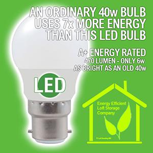 LED Lighting for lofts