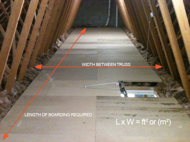 Measure your loft space for storage