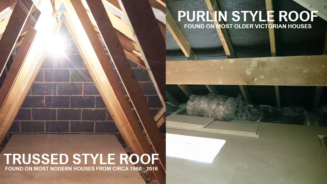 Trussed Roof - Purlin Roof